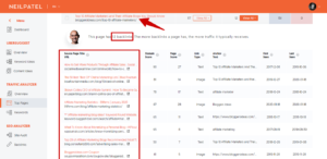 Ubersuggest Competitors Backlink Analze