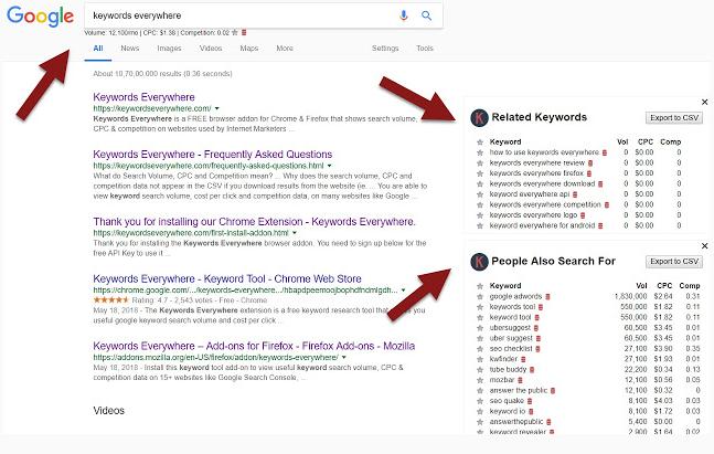 keyword everywhere extension