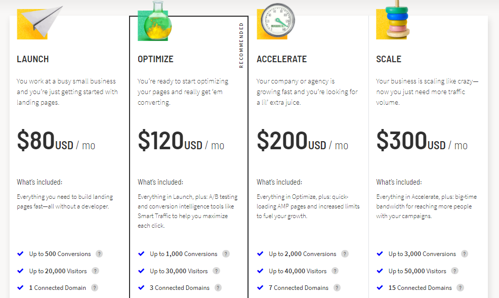 Unbounce Cost