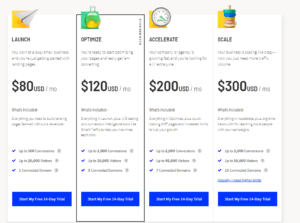 Pricing Plans of Unbounce