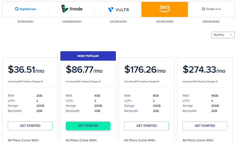 AWS Pricing Plans