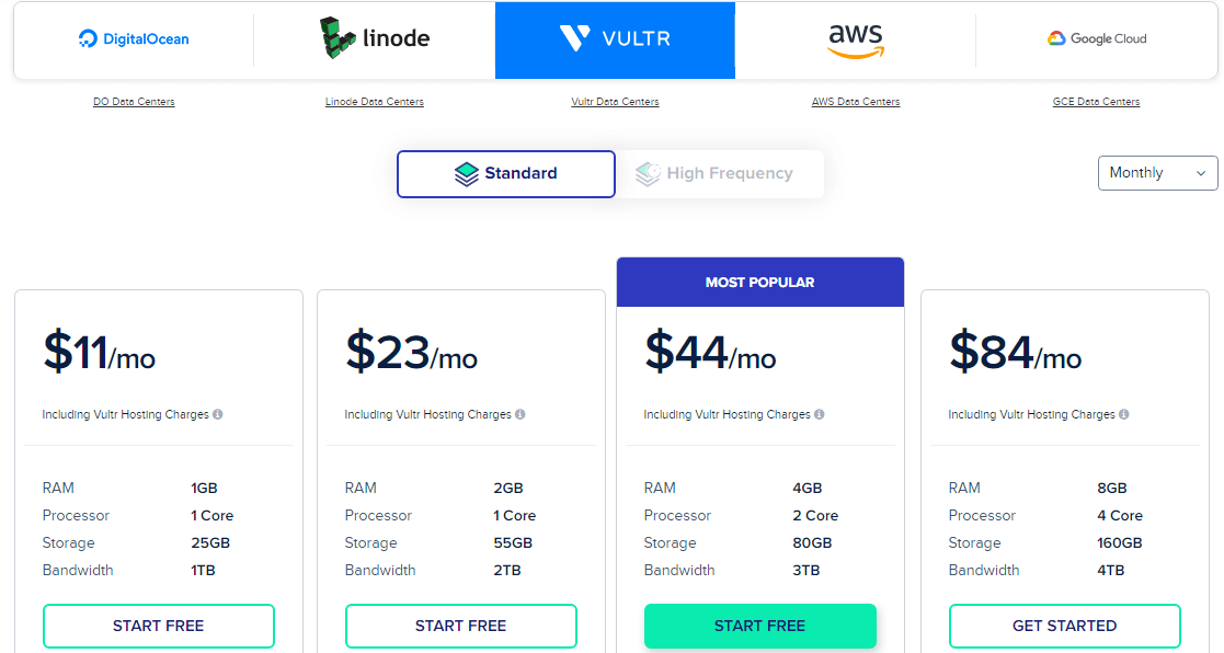 Cloudways vultr pricing