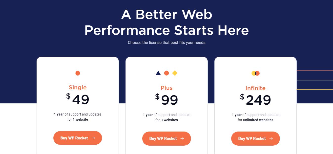 Wp Rocket Pricing